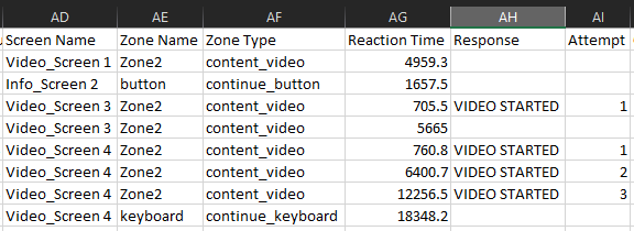 image example of Video Zone metrics