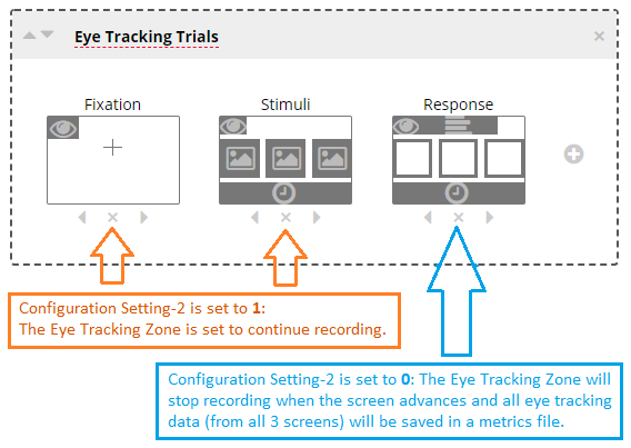 Image of Task Structure Display with Eye tracking zone the full size of the screen